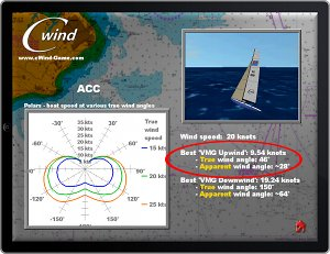 Specs of the ACC boat in 20 knots winds
